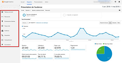 Google analytics l'outil incontournable| L'Agence E-commerce