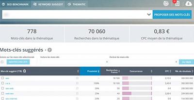 Yooda Insight la référence pour la mesure de la performance de votre site web | L'Agence E-commerce